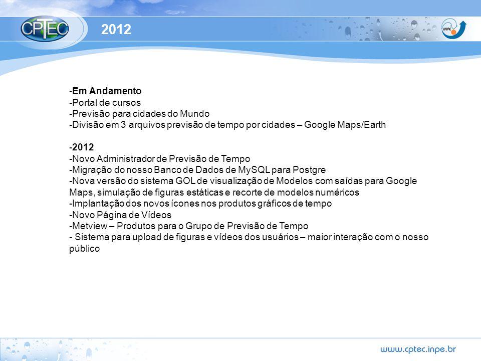2012 Em Andamento Portal de cursos Previsão para cidades do Mundo