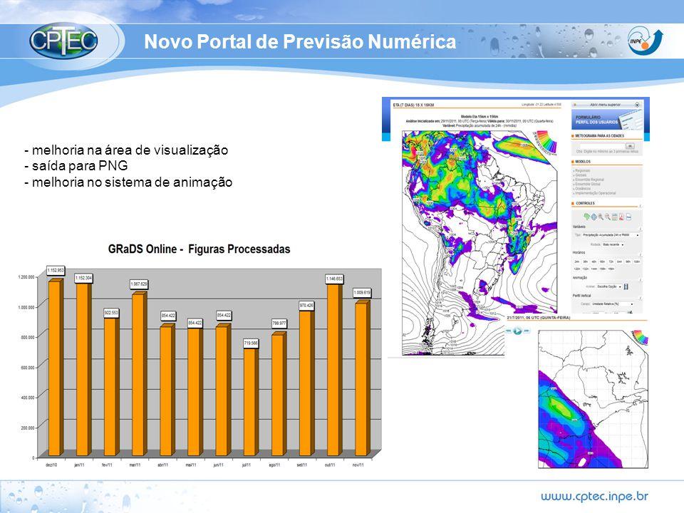 Novo Portal de Previsão Numérica