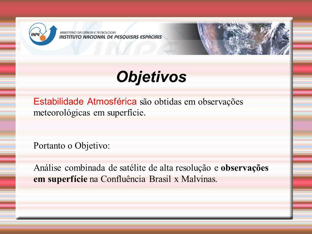 Objetivos Estabilidade Atmosférica são obtidas em observações meteorológicas em superfície. Portanto o Objetivo:
