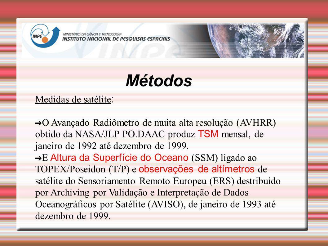 Métodos Medidas de satélite: