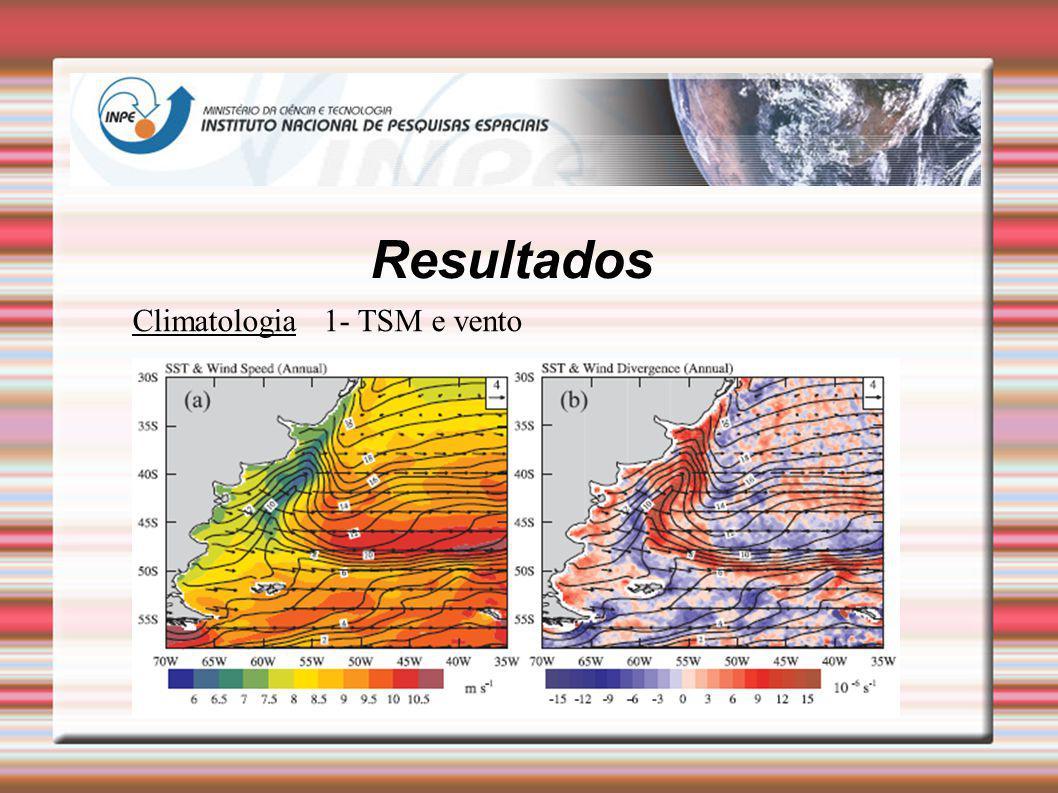 Resultados Climatologia 1- TSM e vento