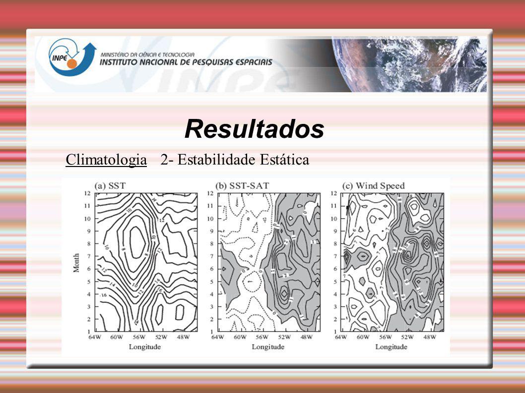 Resultados Climatologia 2- Estabilidade Estática