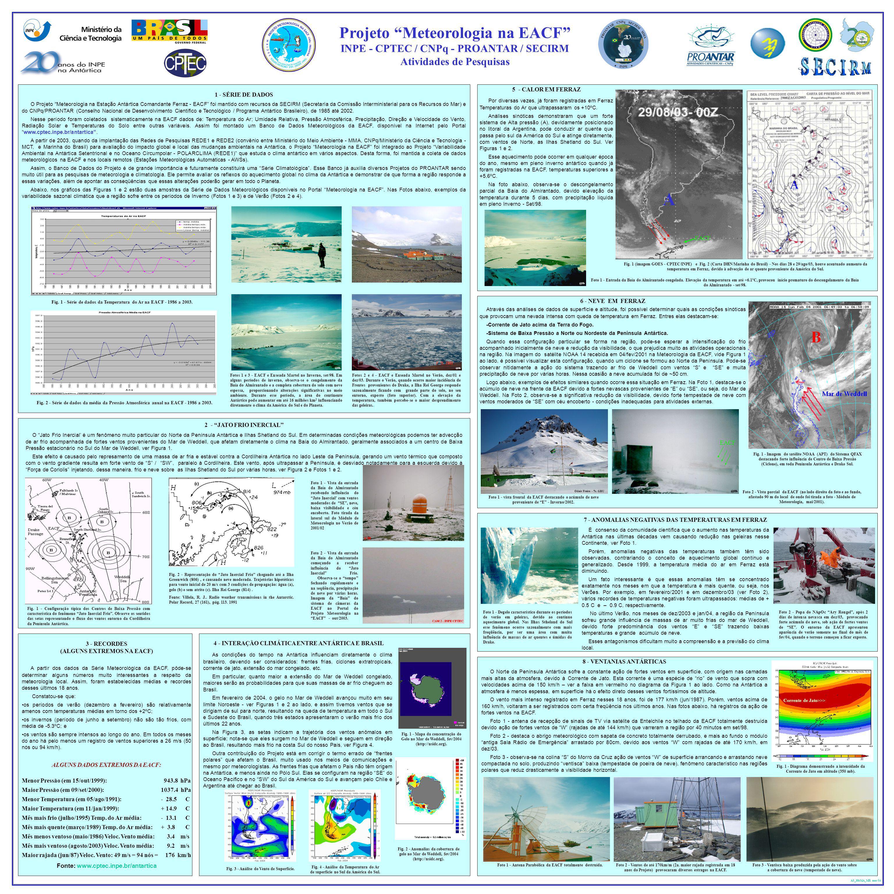 Projeto Meteorologia na EACF INPE - CPTEC / CNPq - PROANTAR / SECIRM Atividades de Pesquisas