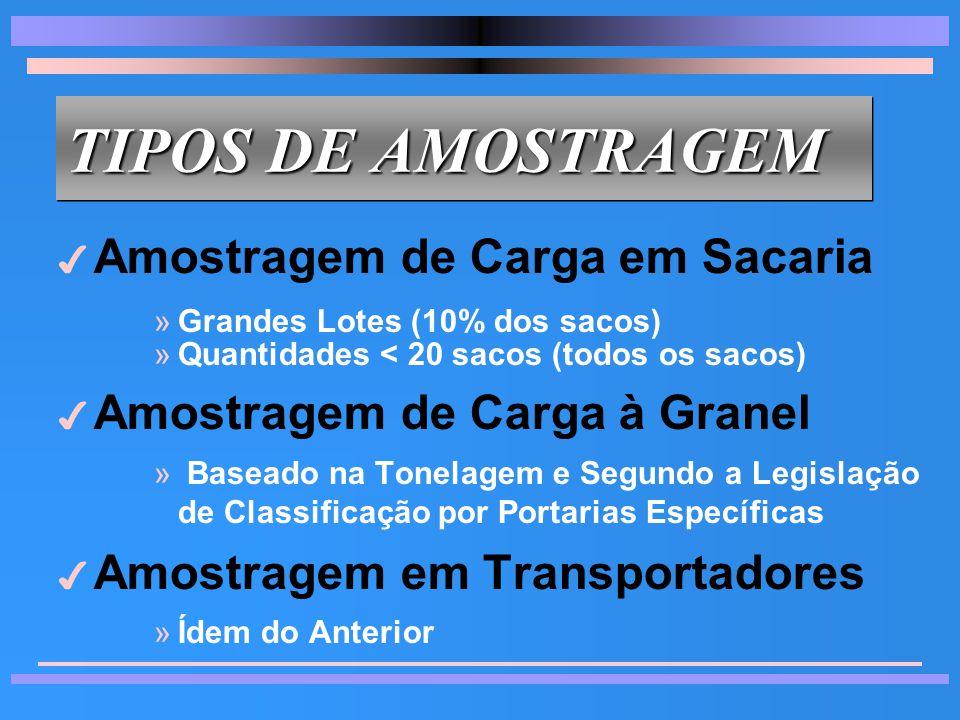 TIPOS DE AMOSTRAGEM Amostragem de Carga em Sacaria
