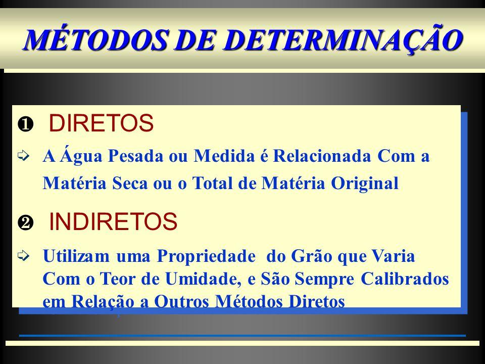 MÉTODOS DE DETERMINAÇÃO