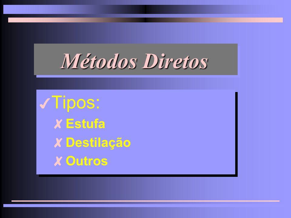 Métodos Diretos Tipos: Estufa Destilação Outros