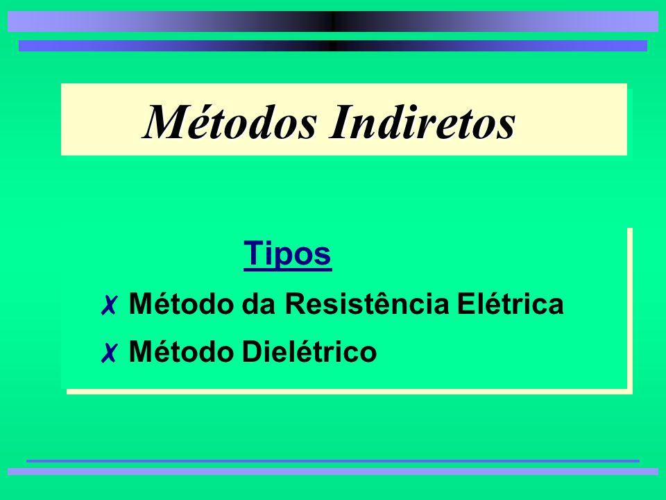 Métodos Indiretos Tipos Método da Resistência Elétrica