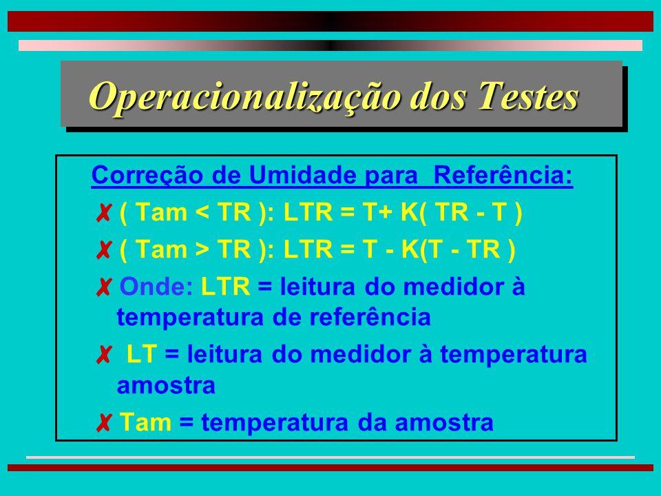 Operacionalização dos Testes
