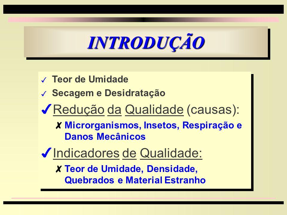 INTRODUÇÃO Redução da Qualidade (causas): Indicadores de Qualidade: