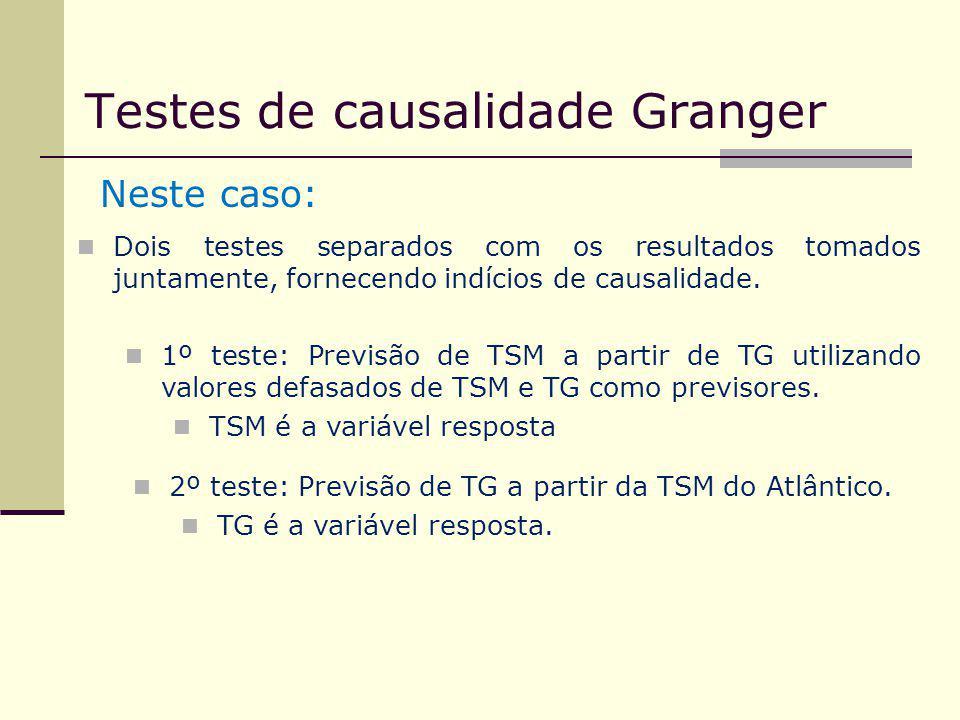Testes de causalidade Granger