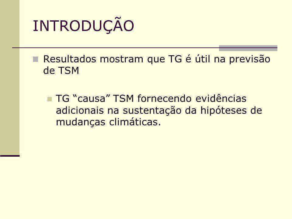 INTRODUÇÃO Resultados mostram que TG é útil na previsão de TSM
