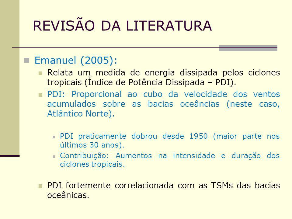 REVISÃO DA LITERATURA Emanuel (2005):