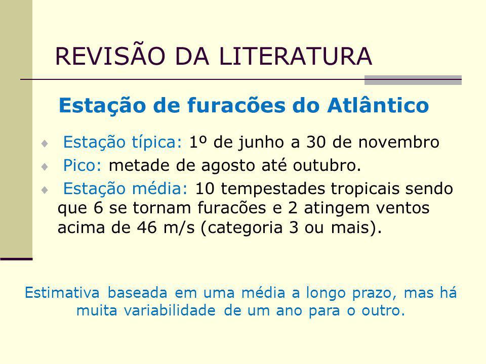 REVISÃO DA LITERATURA Estação de furacões do Atlântico