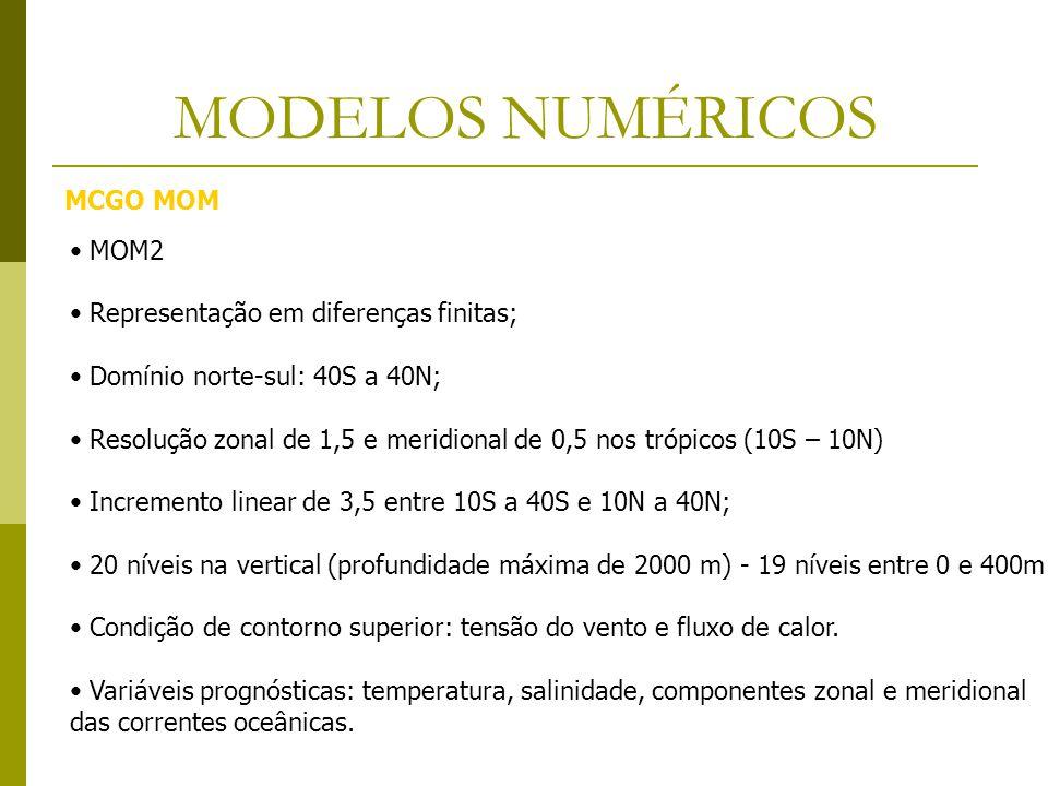 MODELOS NUMÉRICOS MCGO MOM MOM2 Representação em diferenças finitas;