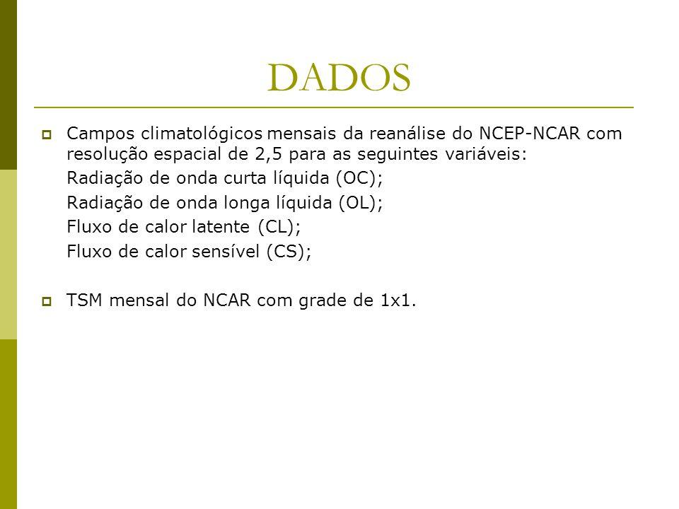 DADOS Campos climatológicos mensais da reanálise do NCEP-NCAR com resolução espacial de 2,5 para as seguintes variáveis: