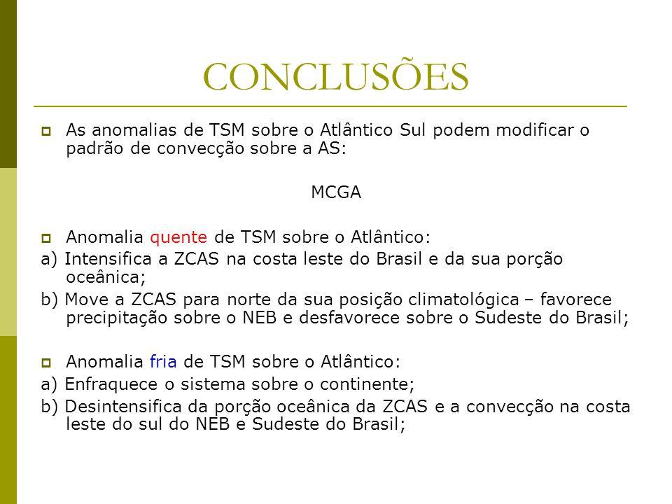 CONCLUSÕES As anomalias de TSM sobre o Atlântico Sul podem modificar o padrão de convecção sobre a AS:
