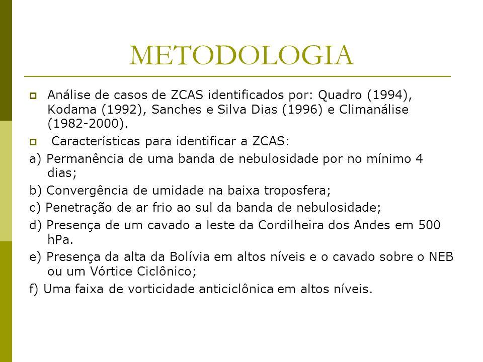 METODOLOGIA Análise de casos de ZCAS identificados por: Quadro (1994), Kodama (1992), Sanches e Silva Dias (1996) e Climanálise (1982-2000).