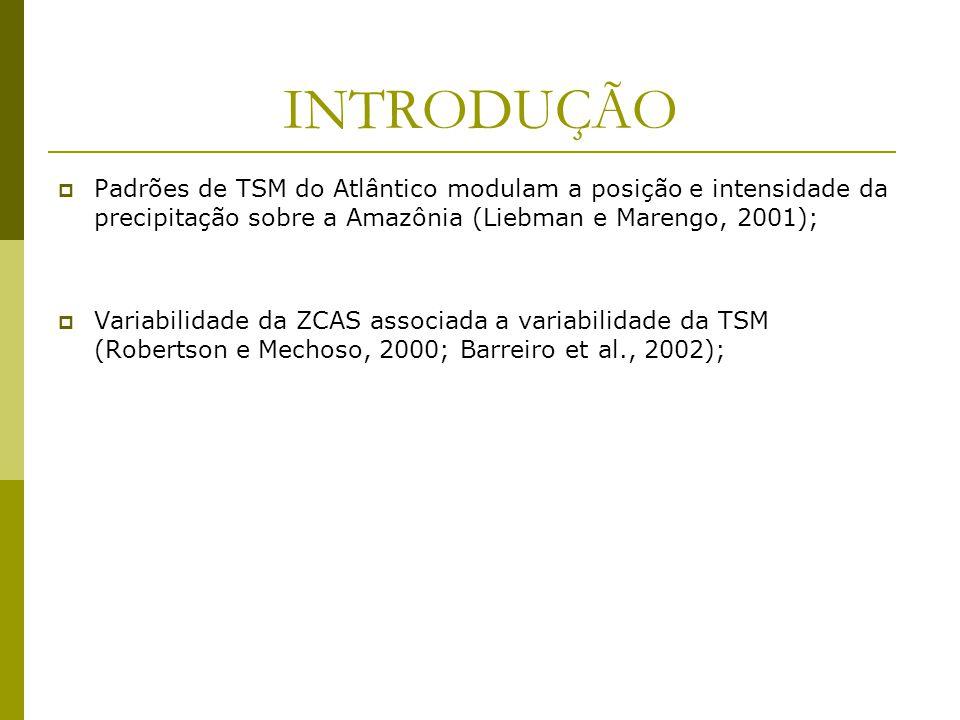 INTRODUÇÃO Padrões de TSM do Atlântico modulam a posição e intensidade da precipitação sobre a Amazônia (Liebman e Marengo, 2001);