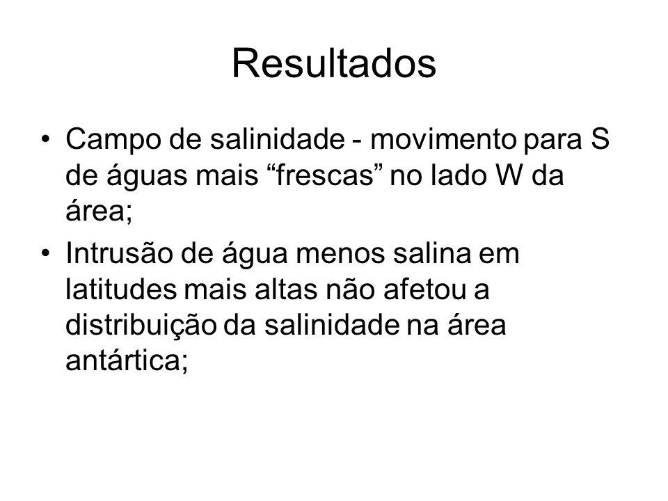 Resultados Campo de salinidade - movimento para S de águas mais frescas no lado W da área;