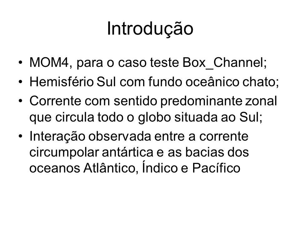 Introdução MOM4, para o caso teste Box_Channel;