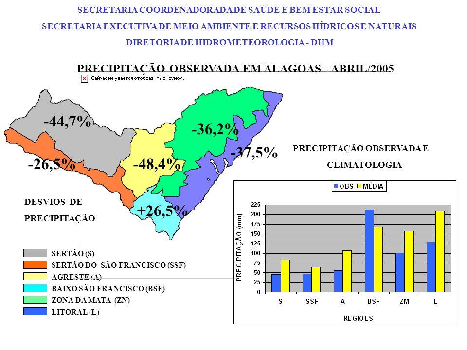 PRECIPITAÇÃO OBSERVADA EM ALAGOAS - ABRIL/2005