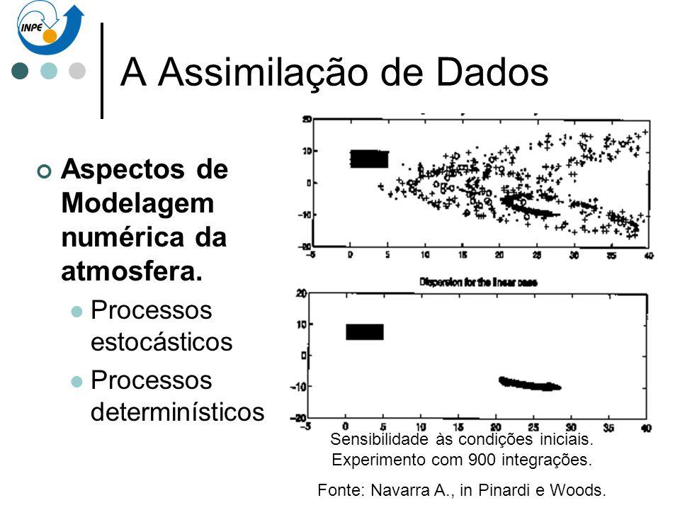 A Assimilação de Dados Aspectos de Modelagem numérica da atmosfera.