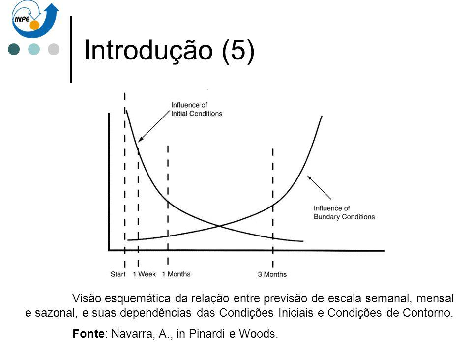 Introdução (5)