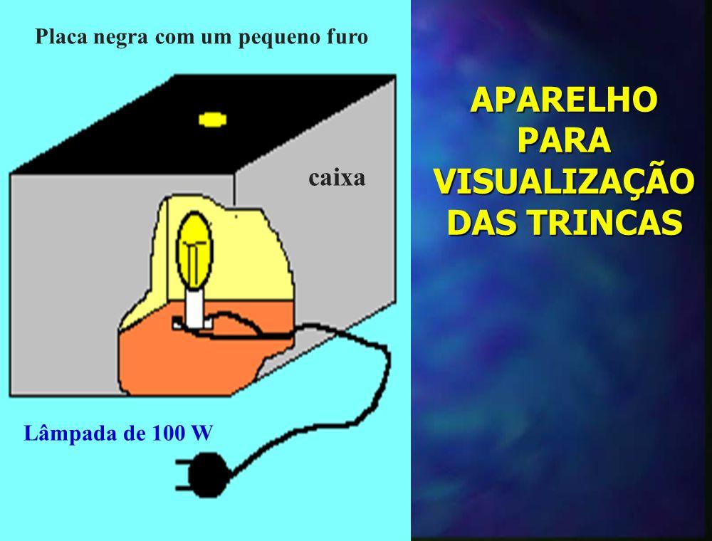 APARELHO PARA VISUALIZAÇÃO DAS TRINCAS
