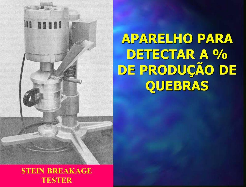 APARELHO PARA DETECTAR A % DE PRODUÇÃO DE QUEBRAS