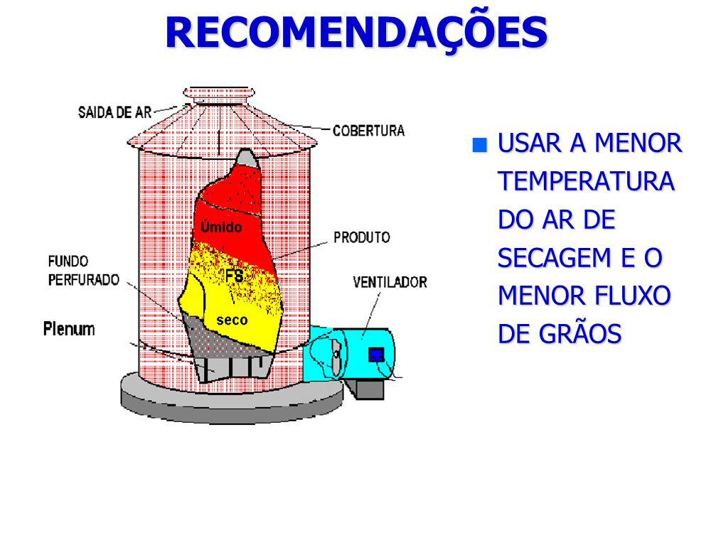 RECOMENDAÇÕES USAR A MENOR TEMPERATURA DO AR DE SECAGEM E O MENOR FLUXO DE GRÃOS