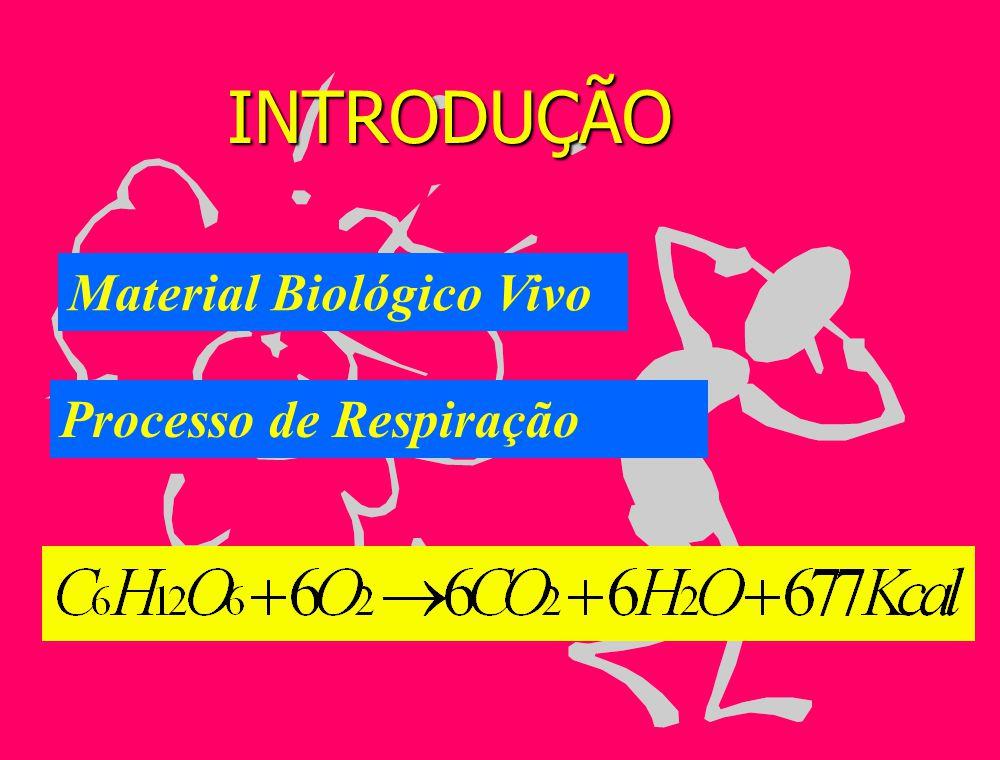 INTRODUÇÃO Material Biológico Vivo Processo de Respiração