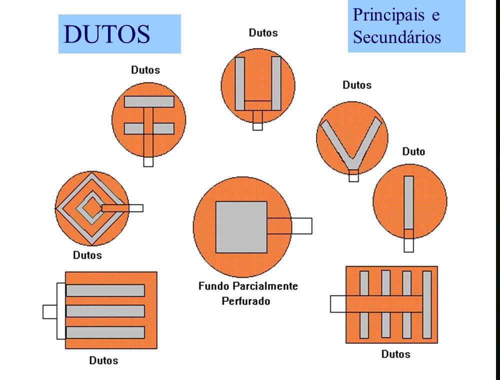 Principais e Secundários