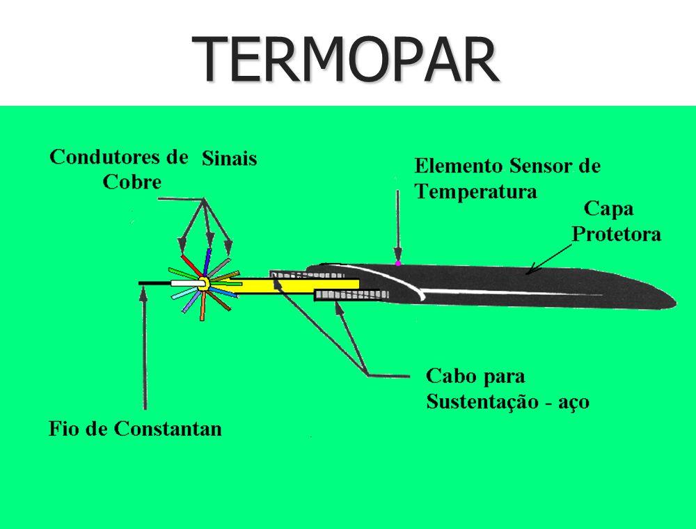 TERMOPAR