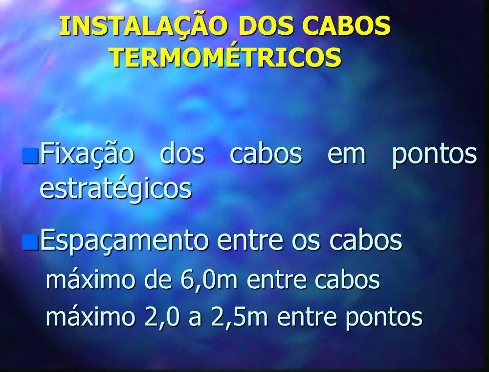 INSTALAÇÃO DOS CABOS TERMOMÉTRICOS