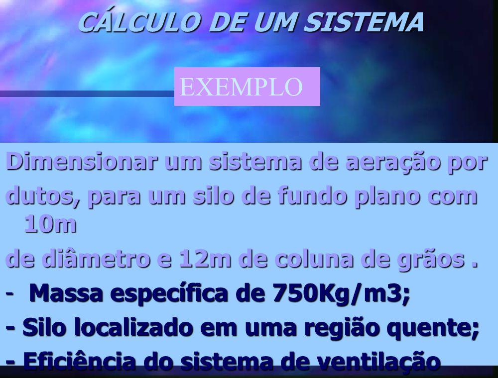 CÁLCULO DE UM SISTEMA EXEMPLO Dimensionar um sistema de aeração por