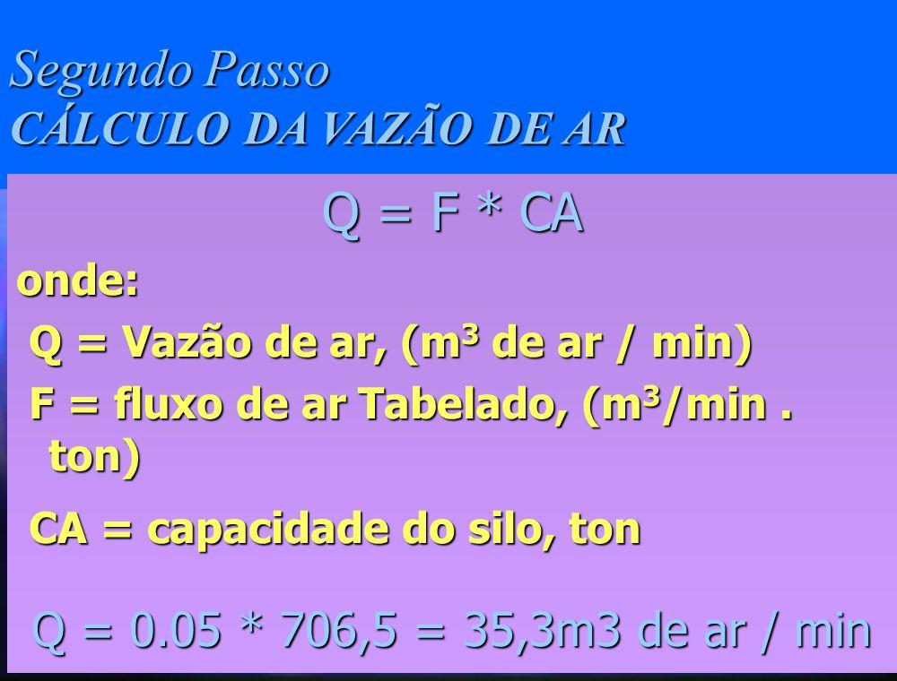 Segundo Passo CÁLCULO DA VAZÃO DE AR