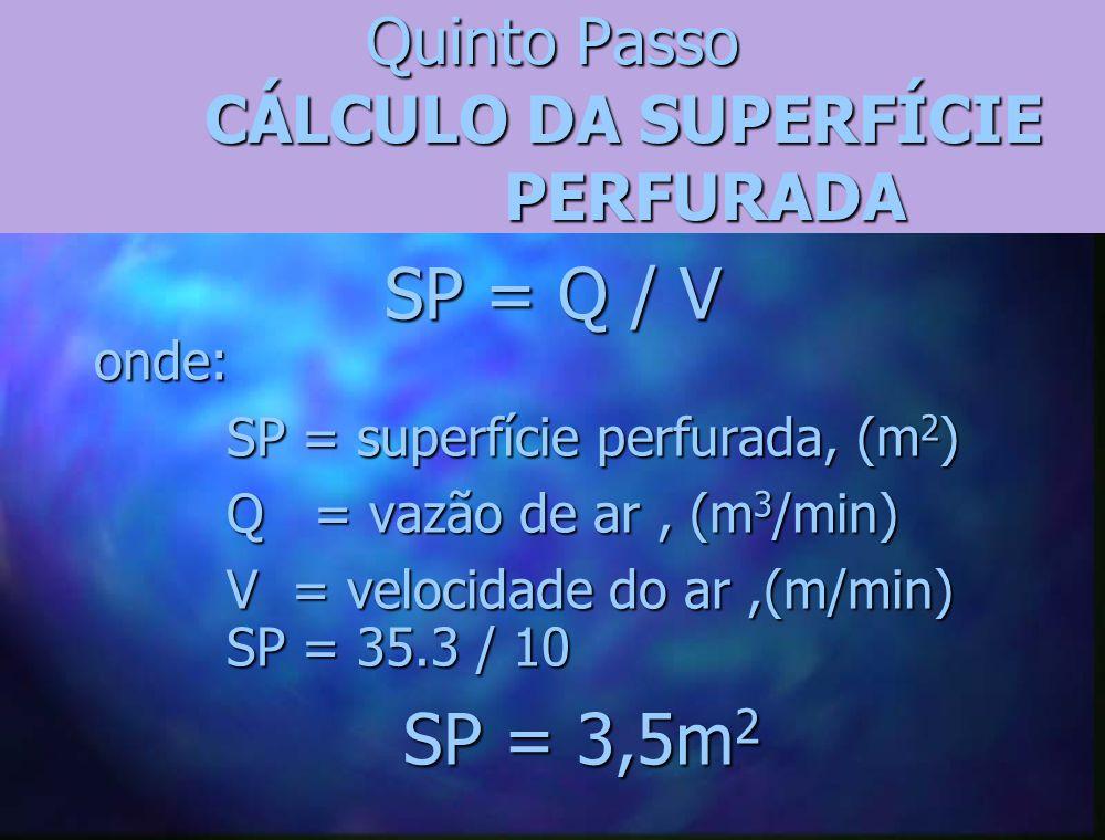 Quinto Passo CÁLCULO DA SUPERFÍCIE PERFURADA