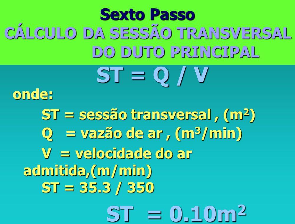 Sexto Passo CÁLCULO DA SESSÃO TRANSVERSAL DO DUTO PRINCIPAL