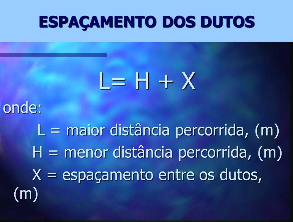 L= H + X ESPAÇAMENTO DOS DUTOS onde: