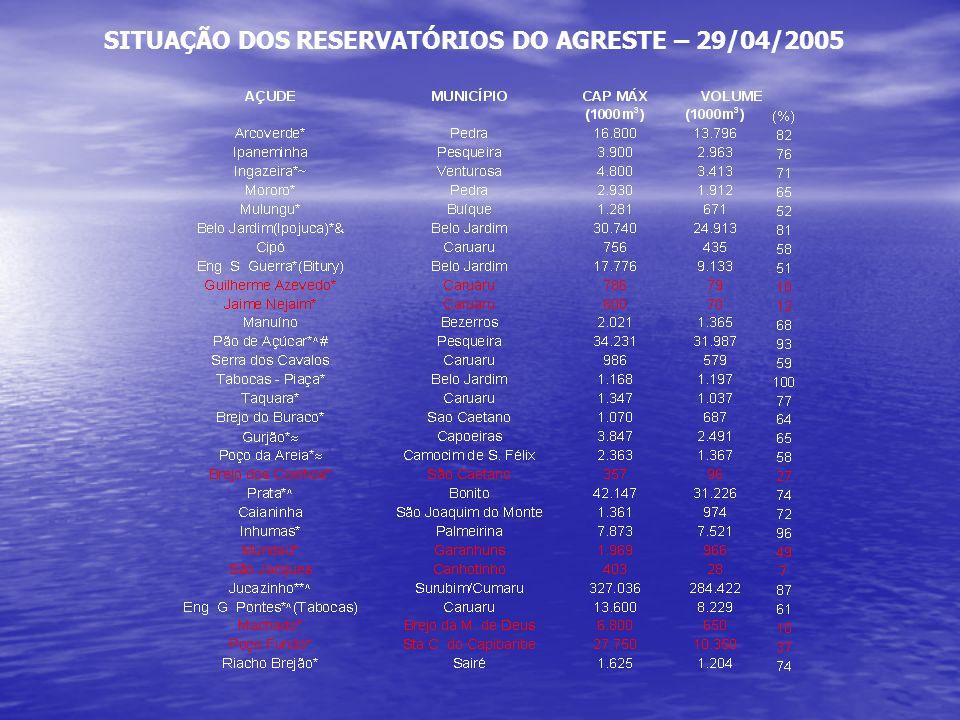 SITUAÇÃO DOS RESERVATÓRIOS DO AGRESTE – 29/04/2005