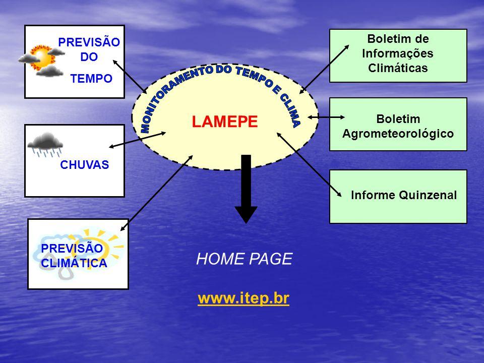 Boletim de Informações Climáticas Boletim Agrometeorológico