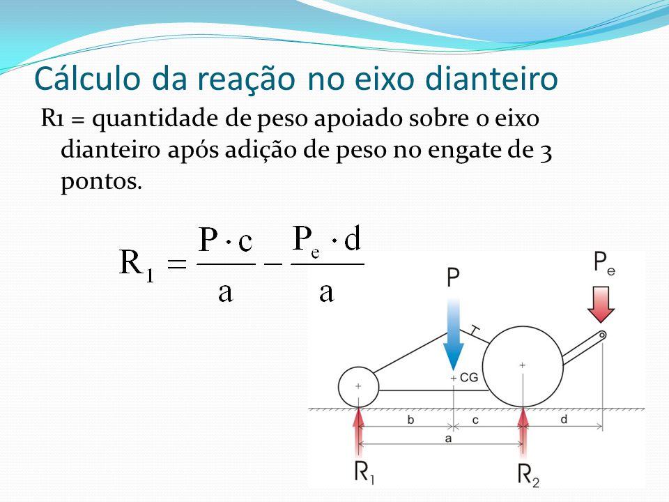Cálculo da reação no eixo dianteiro