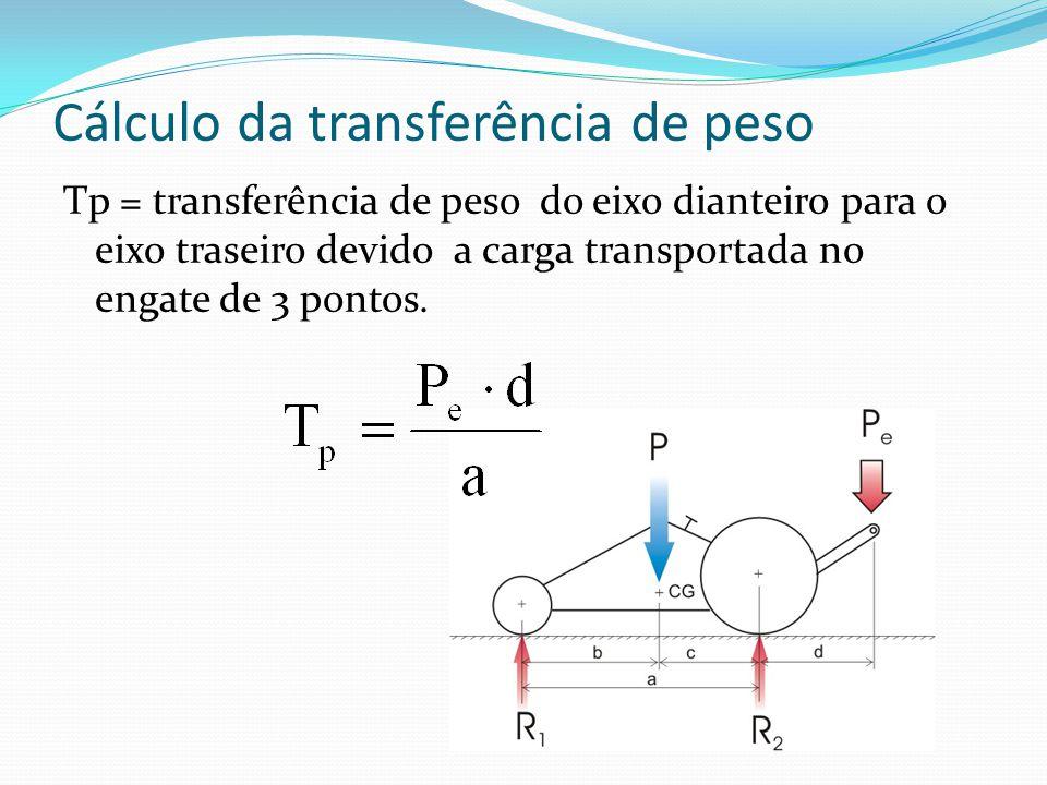 Cálculo da transferência de peso
