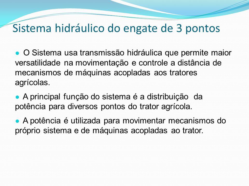 Sistema hidráulico do engate de 3 pontos