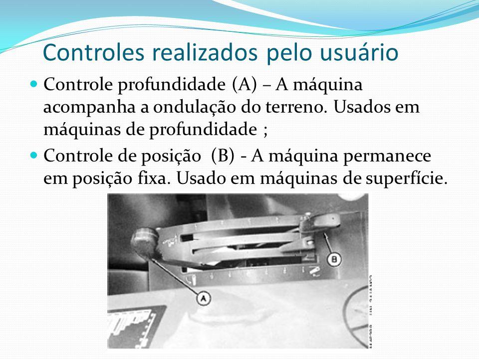 Controles realizados pelo usuário