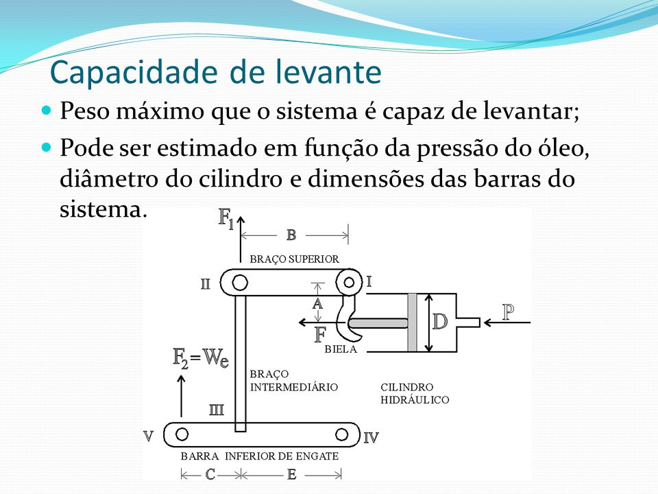 Capacidade de levante Peso máximo que o sistema é capaz de levantar;