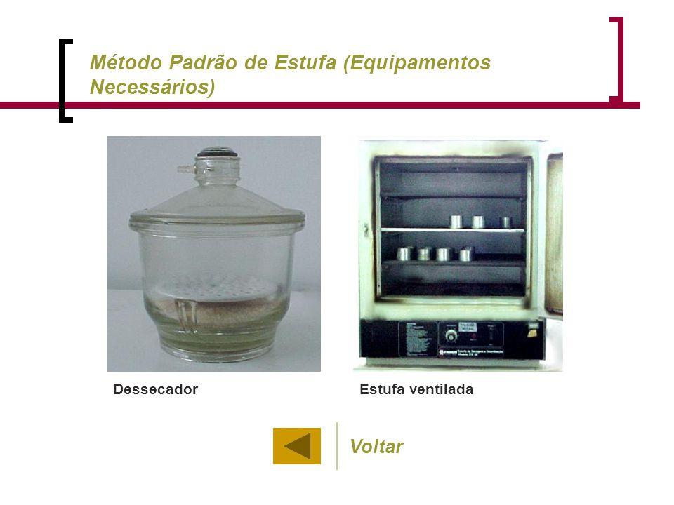 Método Padrão de Estufa (Equipamentos Necessários)