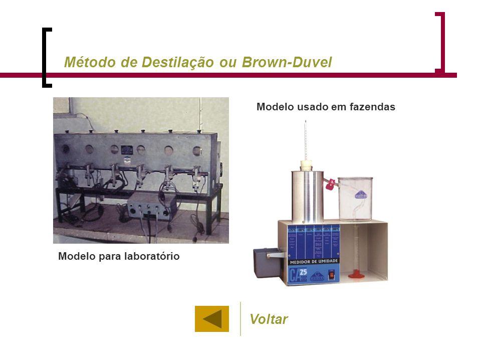 Método de Destilação ou Brown-Duvel