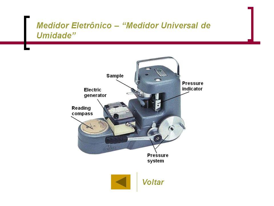 Medidor Eletrônico – Medidor Universal de Umidade