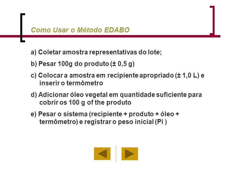 Como Usar o Método EDABO